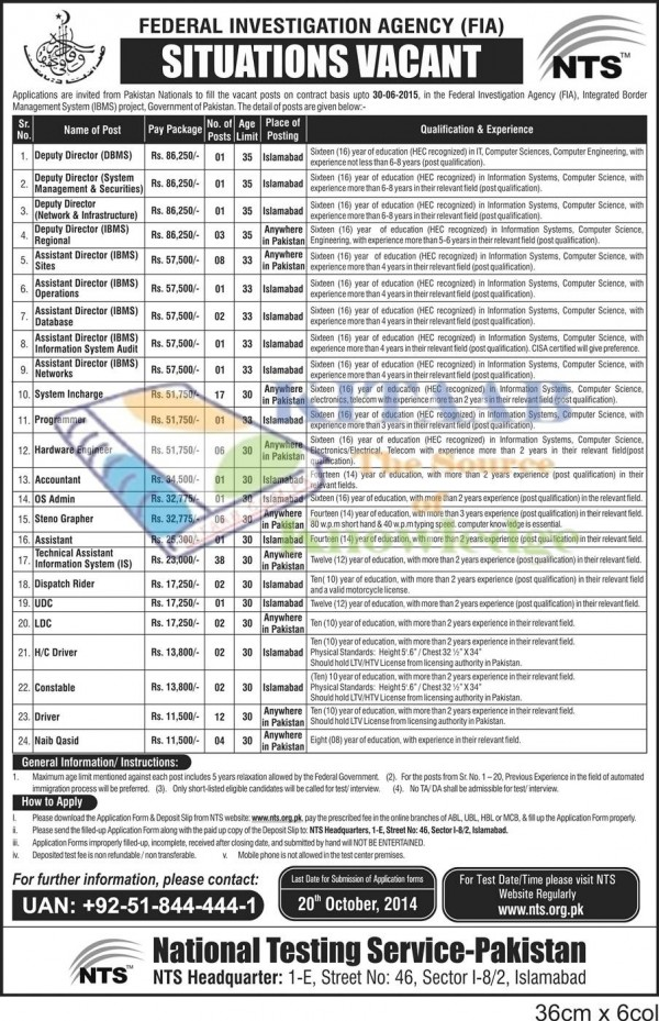IBMS FIA Jobs NTS Test 2016 Centers Roll Number Slips Dates and Schedule