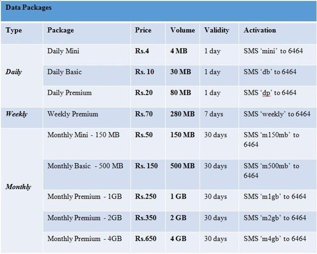 Check internet speed in kbps online dating 3