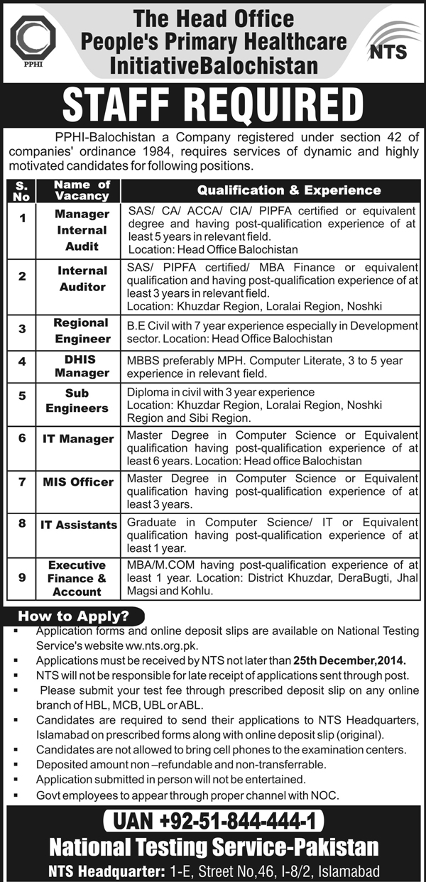 NTS Test Answer Key Result for Jobs 2016 Head Office People's Primary Healthcare Initiative, Balochistan PPHI