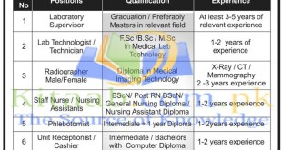 Shifa International Hospital Lahore Staff Jobs 2021-16 Dates of Submission Application Form Eligibility