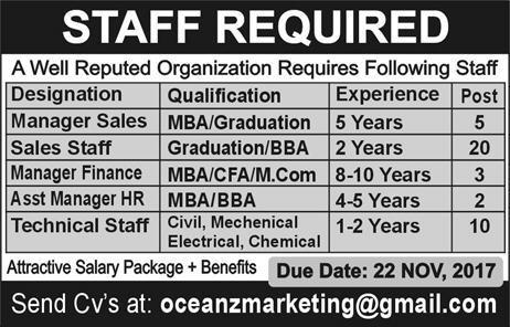 Oceanz Marketing Pakistan Jobs 2017 Qualification Last Date Technical Staff & Others