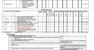 FGEI Cantts Directorate Rawalpindi NTS Screening Test 2021 Download Application Form