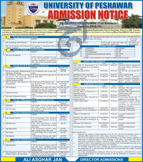 University of Peshawar Fall Semester Admission NTS Entry Test Session 2021-2019