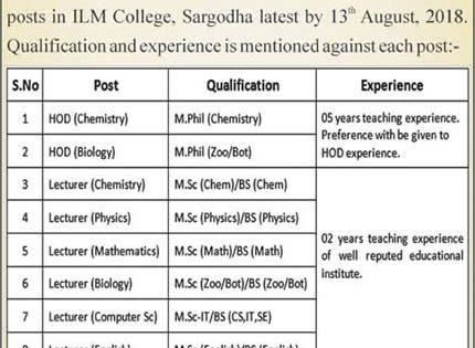 Sargodha ILM College Lecturers and HOD Jobs 2021 Information