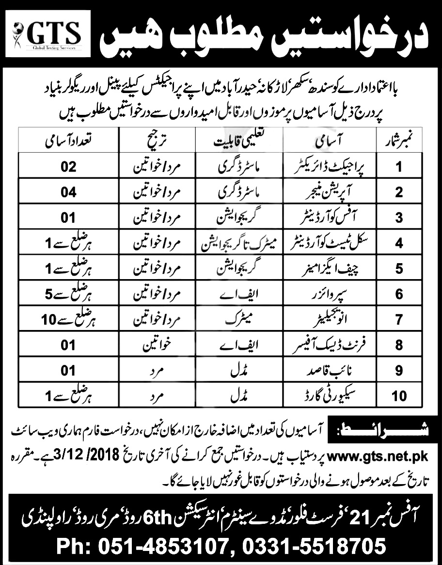 Sindh Global Testing Service GTS Jobs 2021 Online Application Form Download Last Date