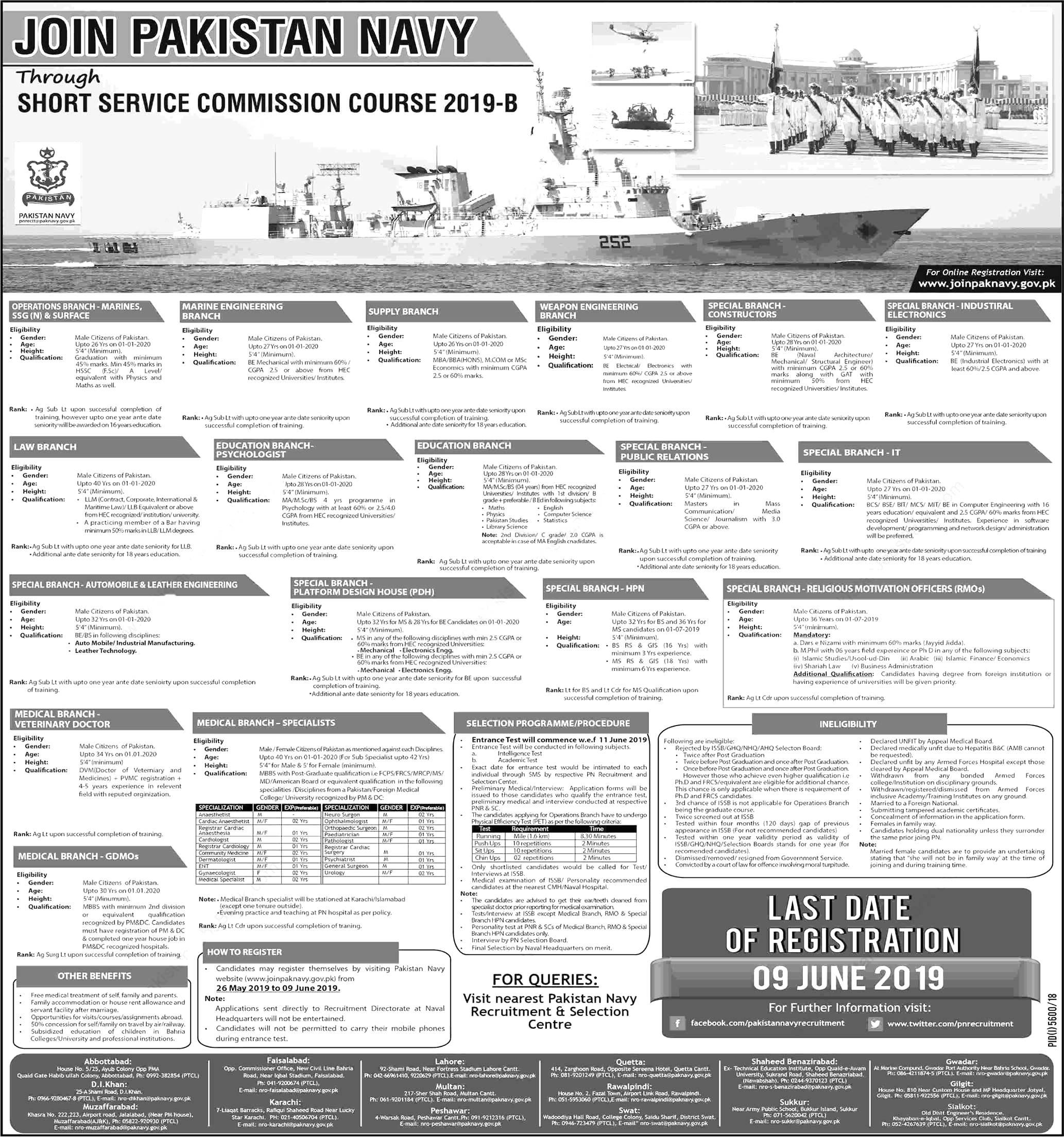 Join Pak Navy Jobs 2019 Batch-B Short Service Commission