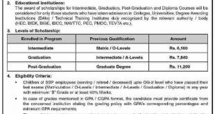 Employees Children Merit Scholarship Scheme 2021 SBP Bank Application Form Eligibility Criteria