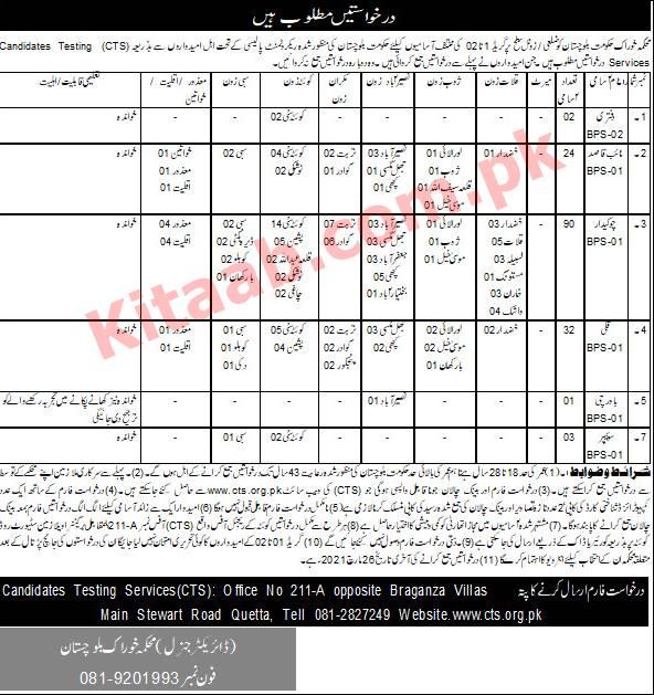 CTS Food Department Balochistan Jobs 2021 Application Form Last/Test Date