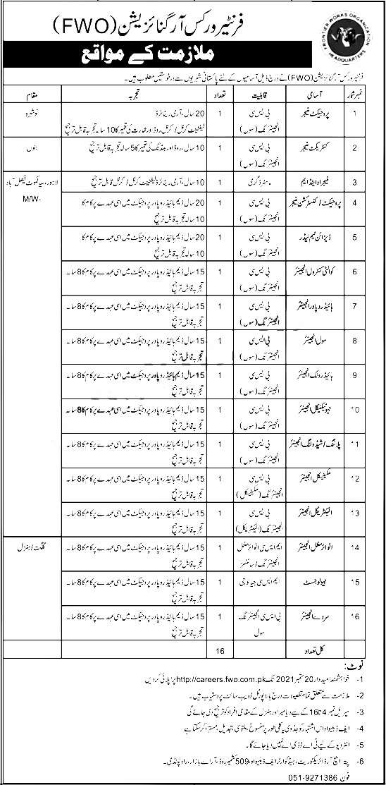 Frontier Works Organization Jobs 2021 FWO Pakistan Download Form Submit within Due Dates How to Apply