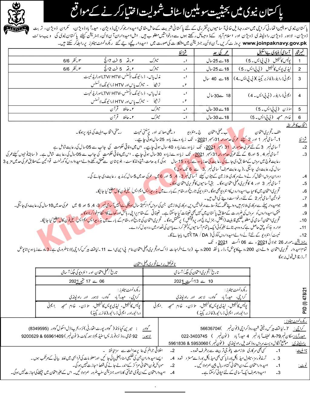 Join Pak Navy Jobs Karachi 2021 As A Civilian Staff Non & Technical Application Form Written Test