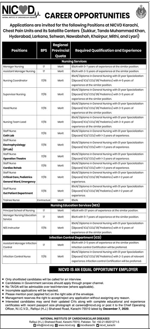 Karachi NICVD Jobs 2021 National Institute of Cardiovascular Diseases Last Date to Apply