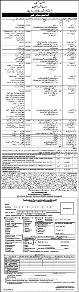 ANF Jobs 2021 Application Form Roll Number Slips Test Date For COnstable ASI SI UDC LDC