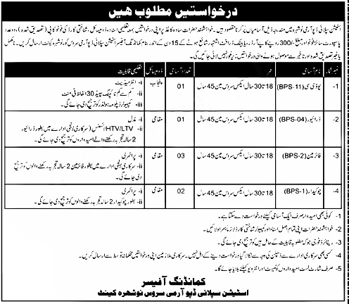 Pakistan Army Station Supply Depot Nowshera Jobs 2021 Download Application Form Eligibility Criteria